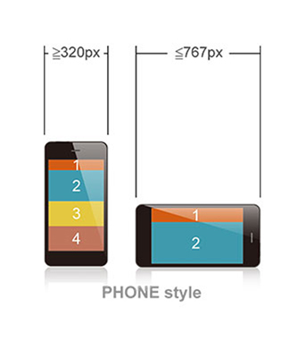 principles of responsive web design - mobile version